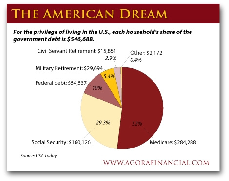 the-american-dream-courteously-of-agora-financial