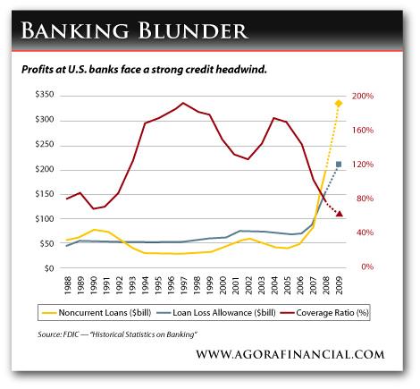 Banking Blunder