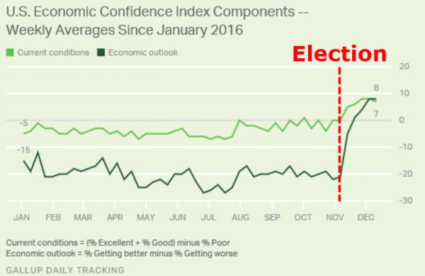 gallup-poll
