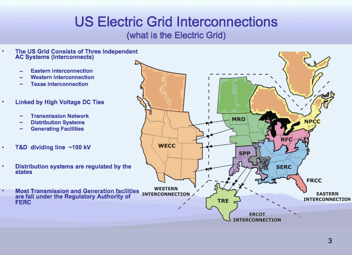 US Electrical Grid
