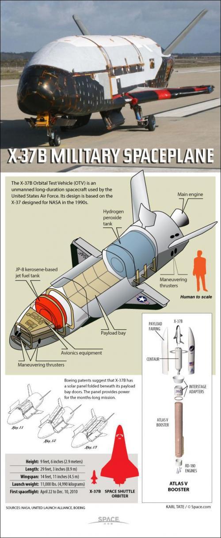 x37b-orbital-spaceplane-140402a-02_0