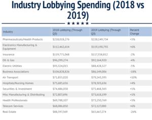 lobbying2019
